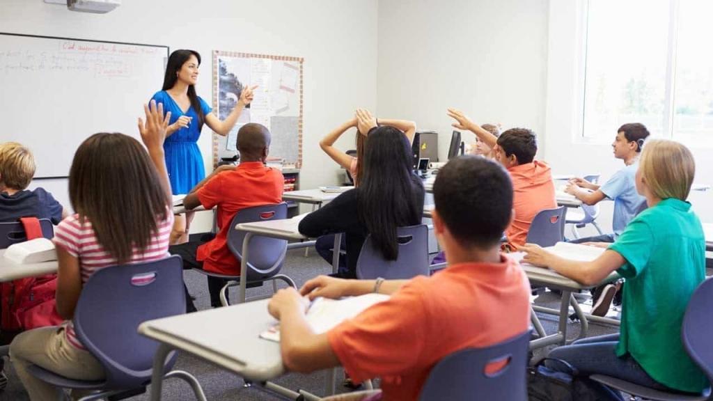 orientamento in classe